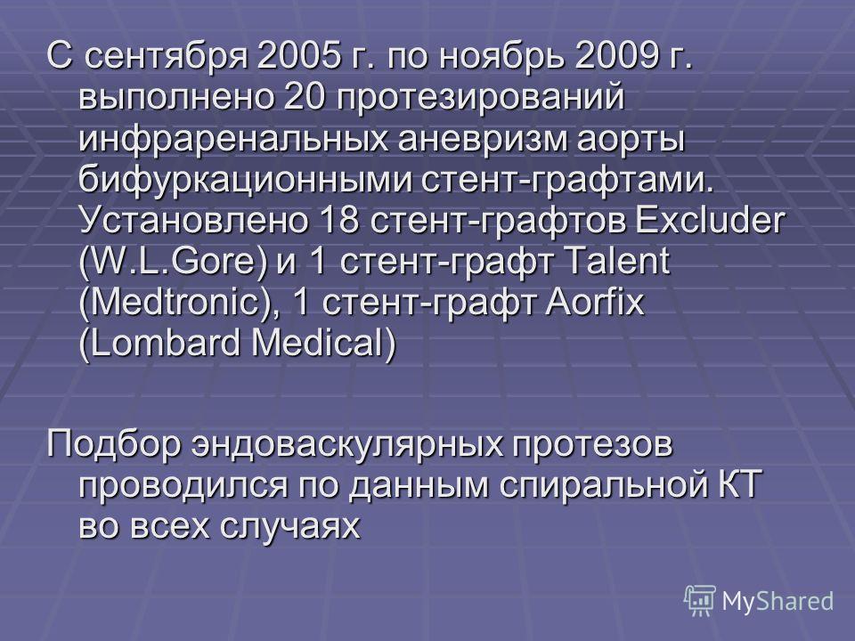 С сентября 2005 г. по ноябрь 2009 г. выполнено 20 протезирований инфраренальных аневризм аорты бифуркационными стент-графтами. Установлено 18 стент-графтов Excluder (W.L.Gore) и 1 стент-графт Talent (Medtronic), 1 стент-графт Aorfix (Lombard Medical)