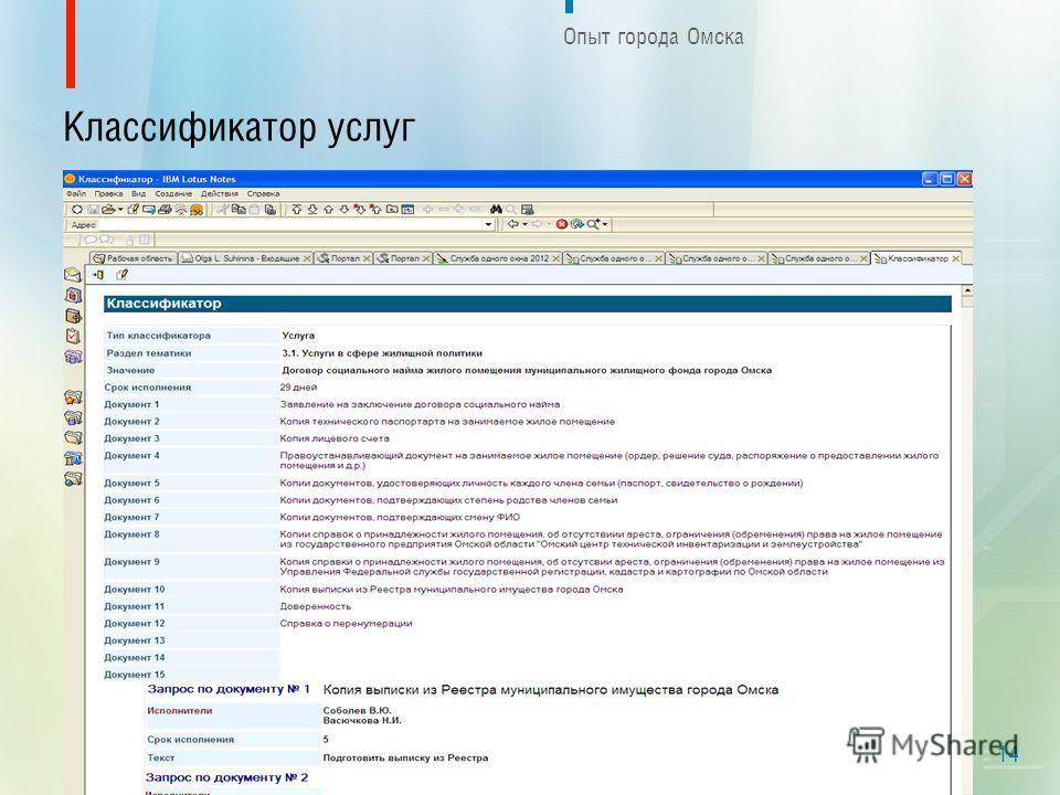 14 Классификатор услуг Опыт города Омска