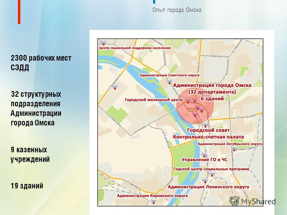 2 Опыт города Омска 2300 рабочих мест СЭДД 32 структурных подразделения Администрации города Омска 9 казенных учреждений 19 зданий