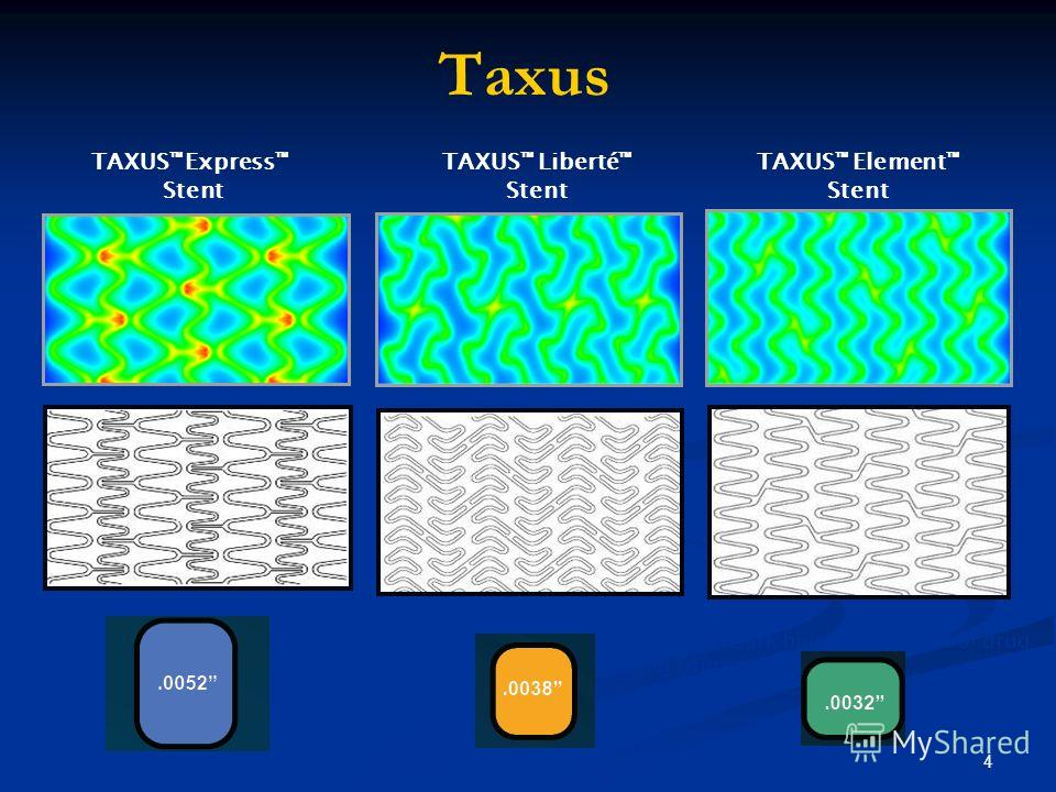 4 Taxus TAXUS Express Stent TAXUS Element Stent TAXUS Liberté Stent Testing by Boston Scientific. Data on File. Computer modeling of drug distribution uniformity in vascular tissue. Dark blue = low levels of drug concentration and red = high levels o