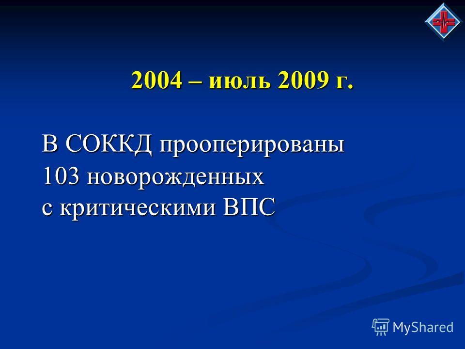 2004 – июль 2009 г. В СОККД прооперированы 103 новорожденных с критическими ВПС