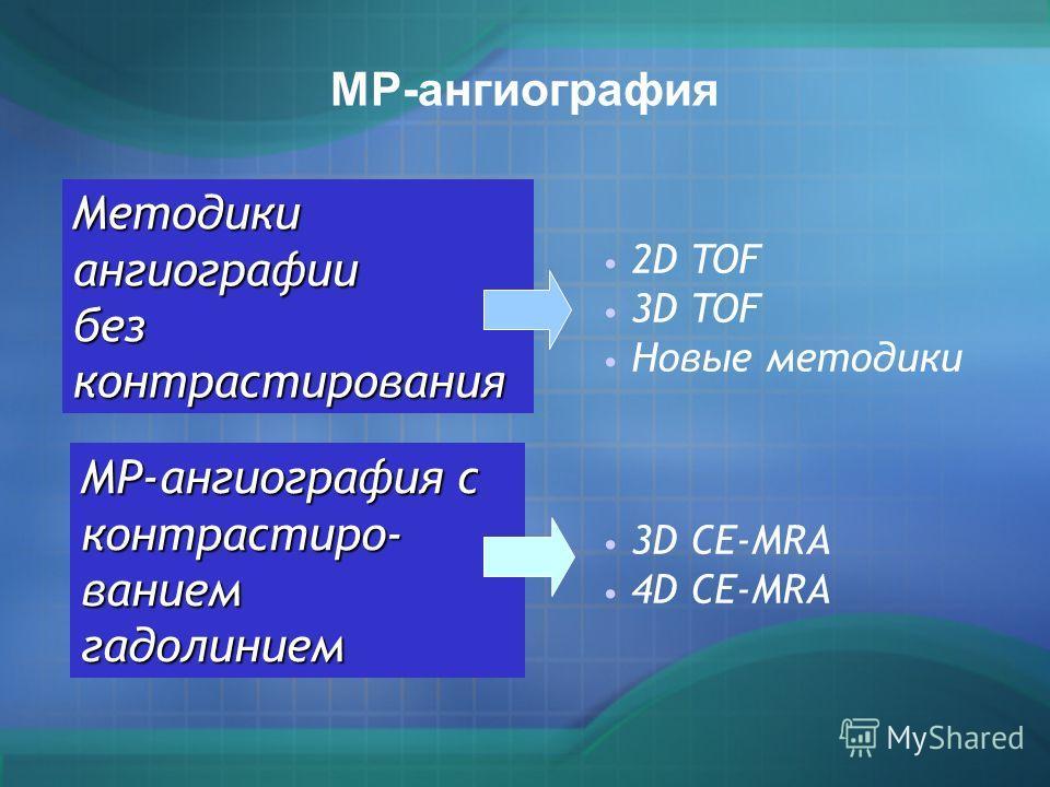 МР-ангиография Методики ангиографии без контрастирования 2D TOF 3D TOF Новые методики МР-ангиография с контрастиро- ванием гадолинием 3D CE-MRA 4D CE-MRA