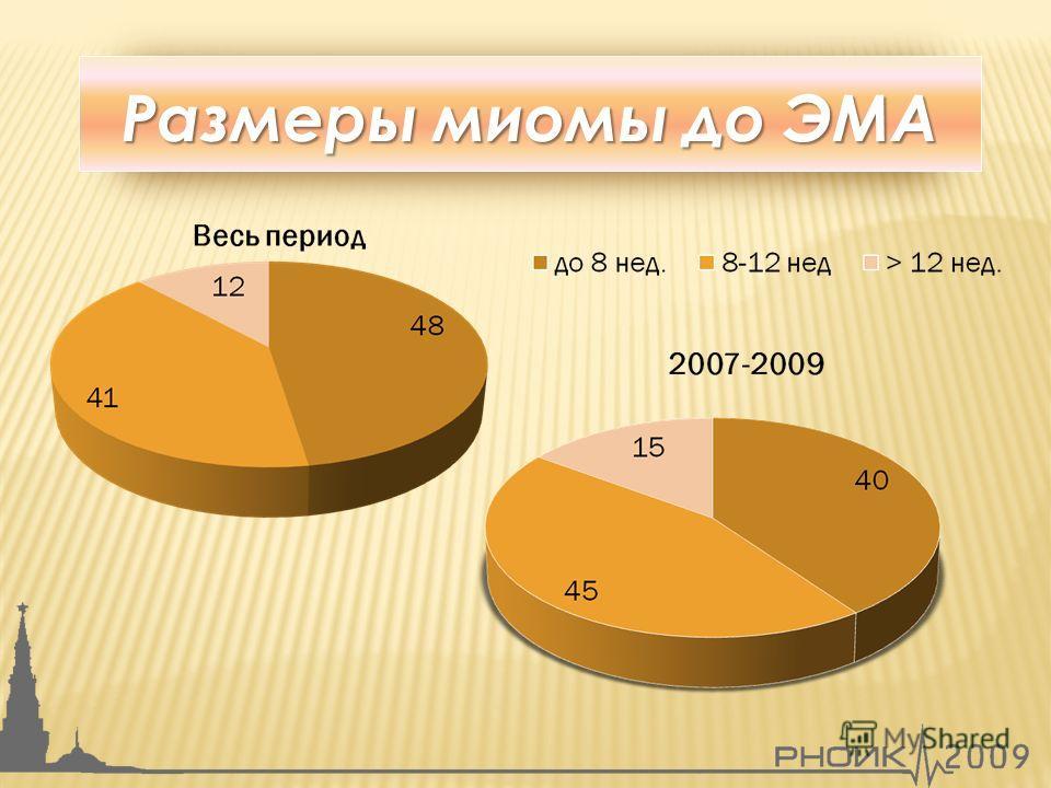 Размеры миомы до ЭМА