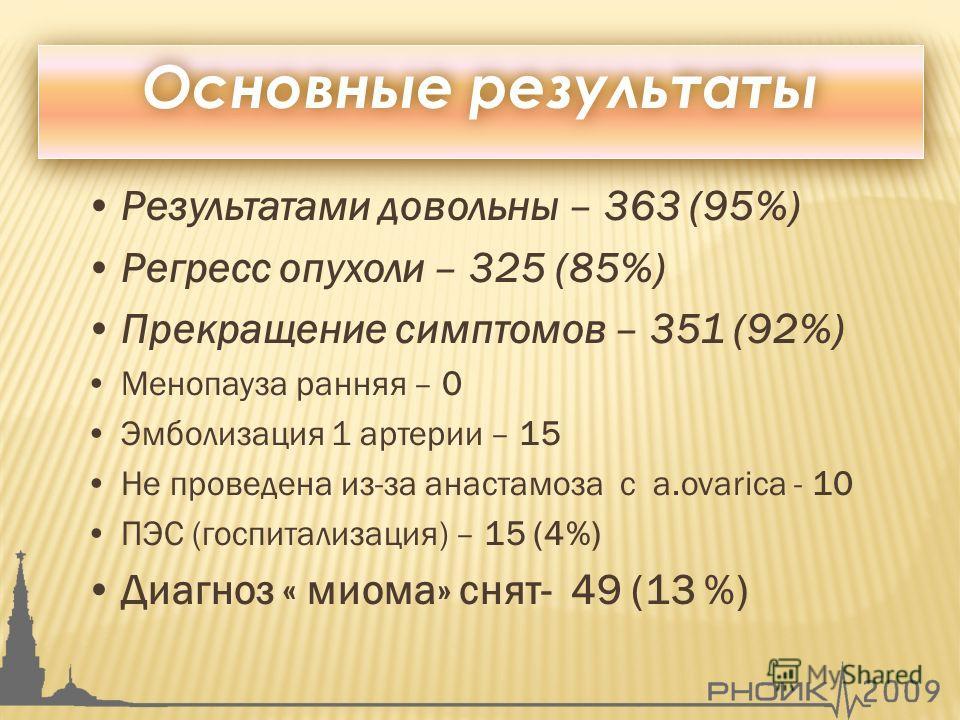 Основные результаты Результатами довольны – 363 (95%) Регресс опухоли – 325 (85%) Прекращение симптомов – 351 (92%) Менопауза ранняя – 0 Эмболизация 1 артерии – 15 Не проведена из-за анастамоза с a.ovarica - 10 ПЭС (госпитализация) – 15 (4%) Диагноз