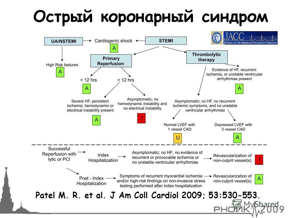 Острый коронарный синдром Patel M. R. et al. J Am Coll Cardiol 2009; 53:530-553..
