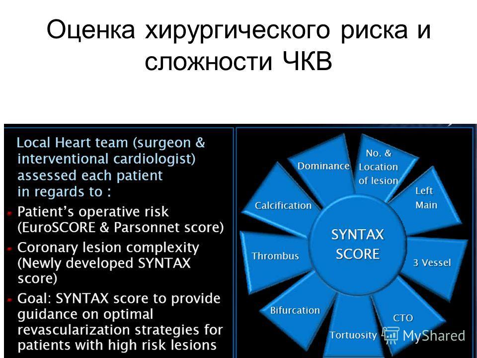 Оценка хирургического риска и сложности ЧКВ