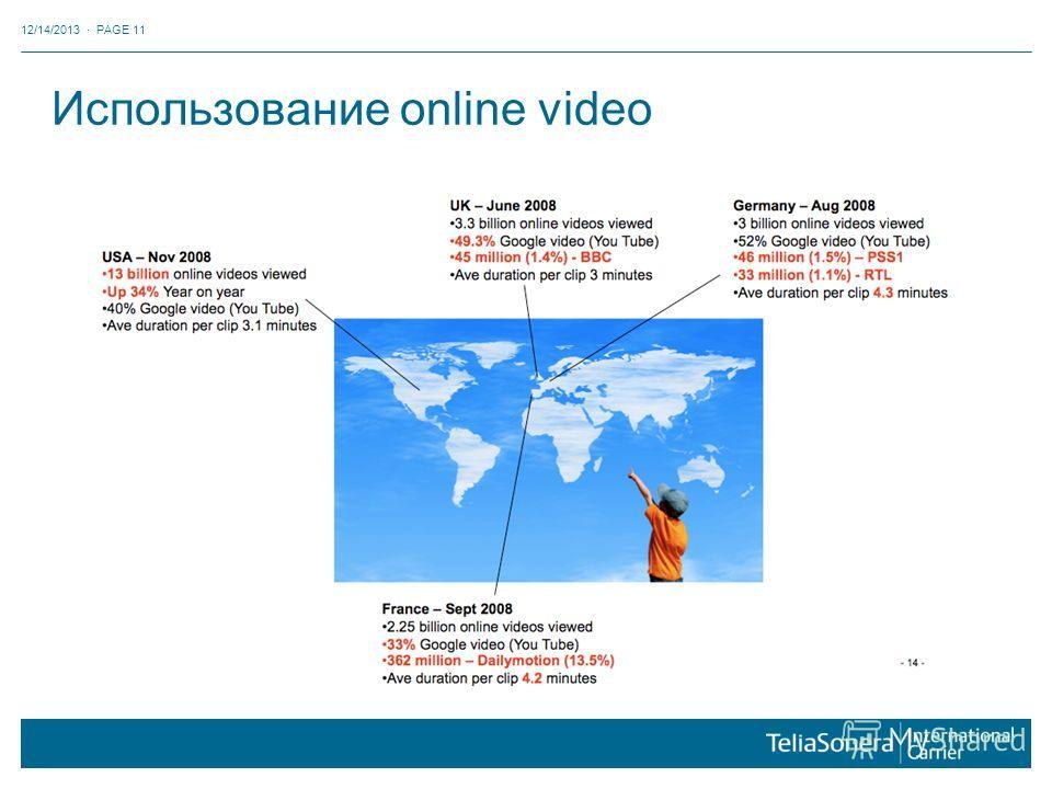 Grid Использование online video 12/14/2013 · PAGE 11