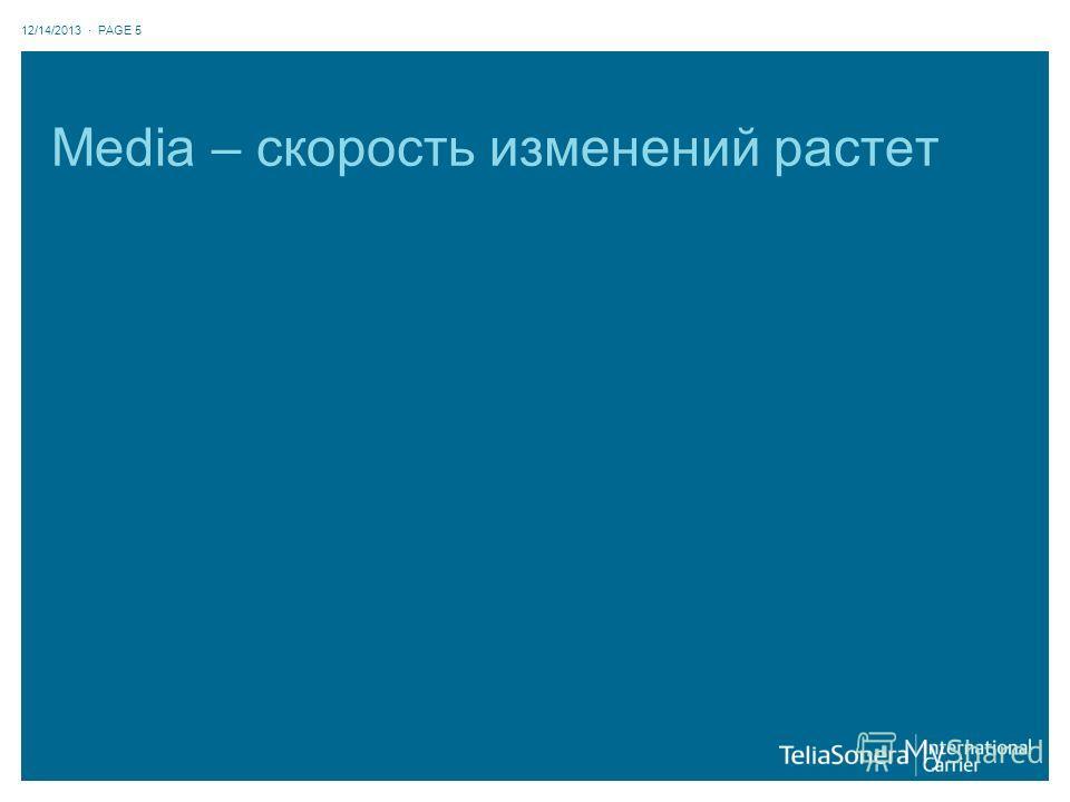 Media – скорость изменений растет 12/14/2013 · PAGE 5