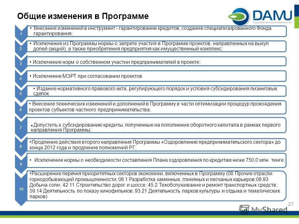 Общие изменения в Программе 27 1 Внесение изменений в инструмент - гарантирование кредитов, создание специализированного Фонда гарантирования; 2 Исключение из Программы нормы о запрете участия в Программе проектов, направленных на выкуп долей (акций)