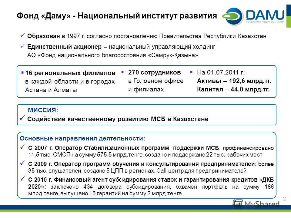 Фонд «Даму» - Национальный институт развития 2 16 региональных филиалов в каждой области и в городах Астана и Алматы 270 сотрудников в Головном офисе и филиалах На 01.07.2011 г.: Активы – 192,6 млрд.тг. Капитал – 44,0 млрд.тг. МИССИЯ: Содействие каче
