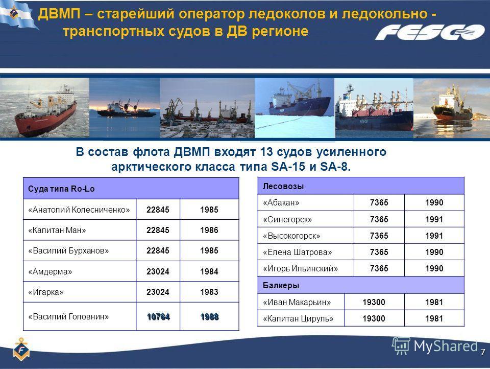 Aker Finnyards, Финляндия, 2005 ДВМП – старейший оператор ледоколов и ледокольно - транспортных судов в ДВ регионе7 В состав флота ДВМП входят 13 судов усиленного арктического класса типа SA-15 и SA-8. Суда типа Ro-Lo «Анатолий Колесниченко»228451985