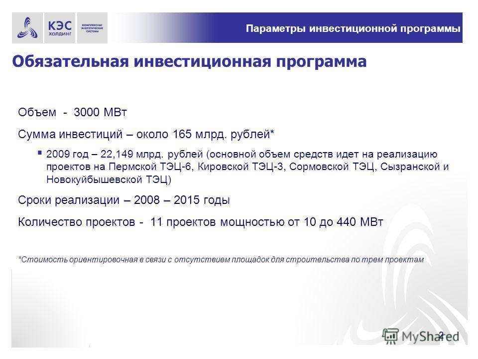 2 Обязательная инвестиционная программа Объем - 3000 МВт Сумма инвестиций – около 165 млрд. рублей* 2009 год – 22,149 млрд. рублей (основной объем средств идет на реализацию проектов на Пермской ТЭЦ-6, Кировской ТЭЦ-3, Сормовской ТЭЦ, Сызранской и Но