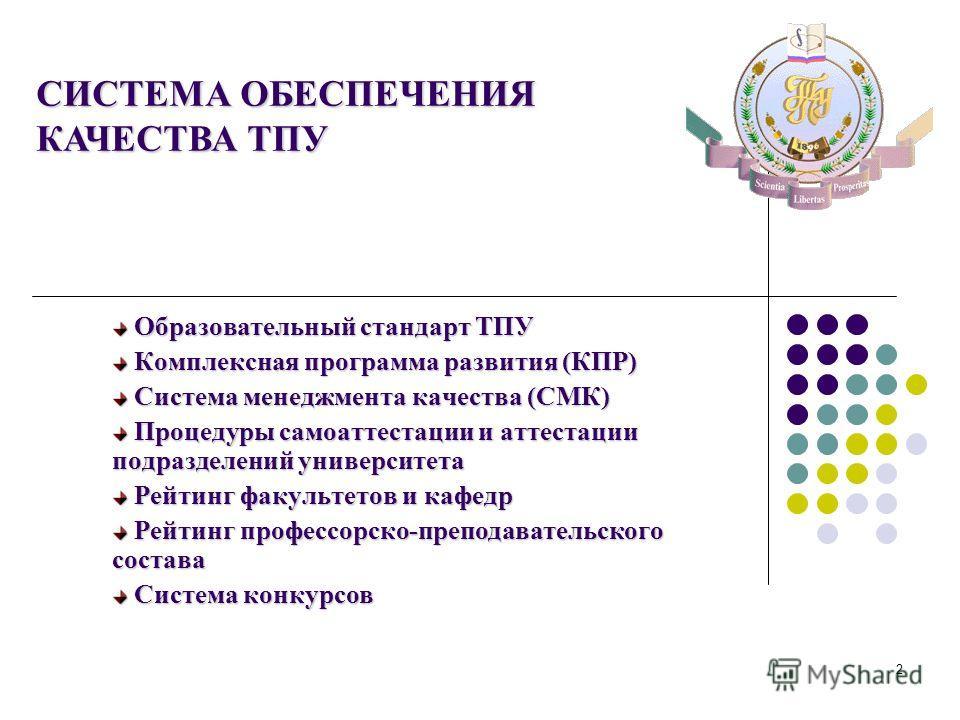 2 Образовательный стандарт ТПУ Образовательный стандарт ТПУ Комплексная программа развития (КПР) Комплексная программа развития (КПР) Система менеджмента качества (СМК) Система менеджмента качества (СМК) Процедуры самоаттестации и аттестации подразде