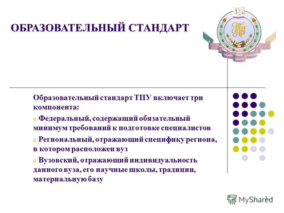 3 Образовательный стандарт ТПУ включает три компонента: o Федеральный, содержащий обязательный минимум требований к подготовке специалистов o Региональный, отражающий специфику региона, в котором расположен вуз o Вузовский, отражающий индивидуальност
