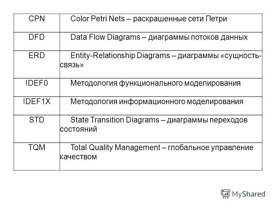CPNColor Petri Nets – раскрашенные сети Петри DFDData Flow Diagrams – диаграммы потоков данных ERDEntity-Relationship Diagrams – диаграммы «сущность- связь» IDEF0Методология функционального моделирования IDEF1XМетодология информационного моделировани