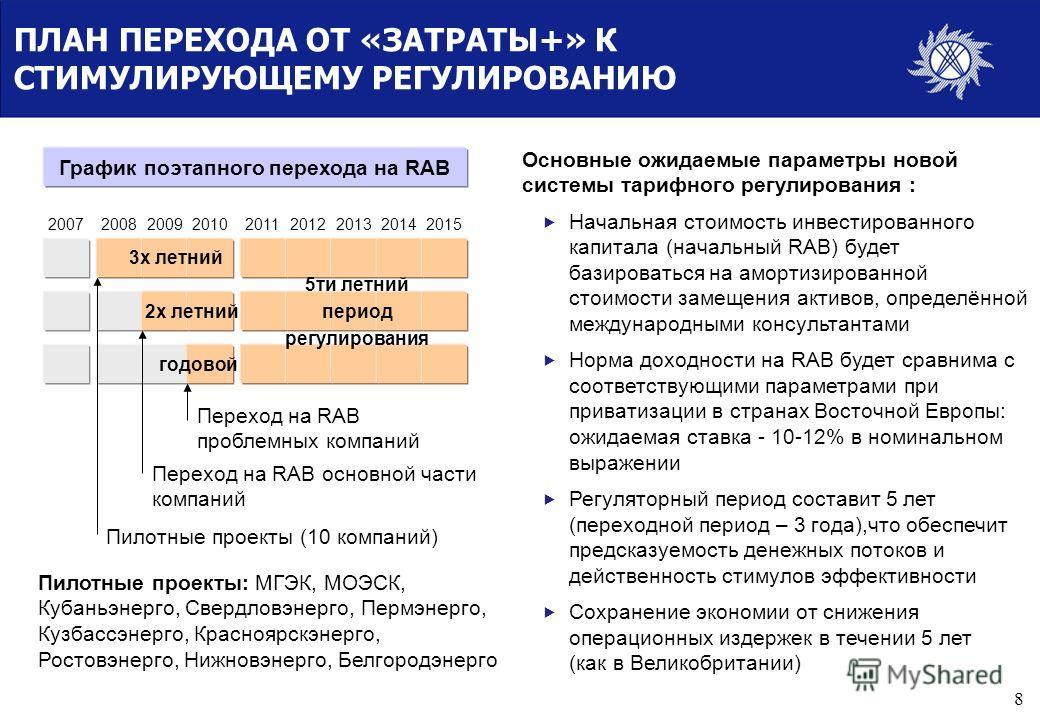 7 ПРИНЦИПЫ НОВОЙ СИСТЕМЫ РЕГУЛИРОВАНИЯ ФСК, совместно с Правительством РФ, разрабатывает новую систему тарифного регулирования, которая учитывает лучшую международную регуляторную практику. Данная система должна заменить существующую неэффективную си