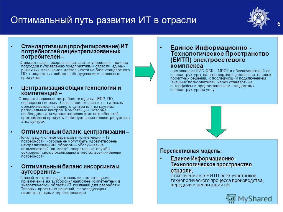 6 Оптимальный путь развития ИТ в отрасли Стандартизация (профилирование) ИТ потребностей децентрализованных потребителей – Стандартизация разрозненных систем управления, единых подходов к управлению предприятиями отрасли, единых рыночных механизмов д