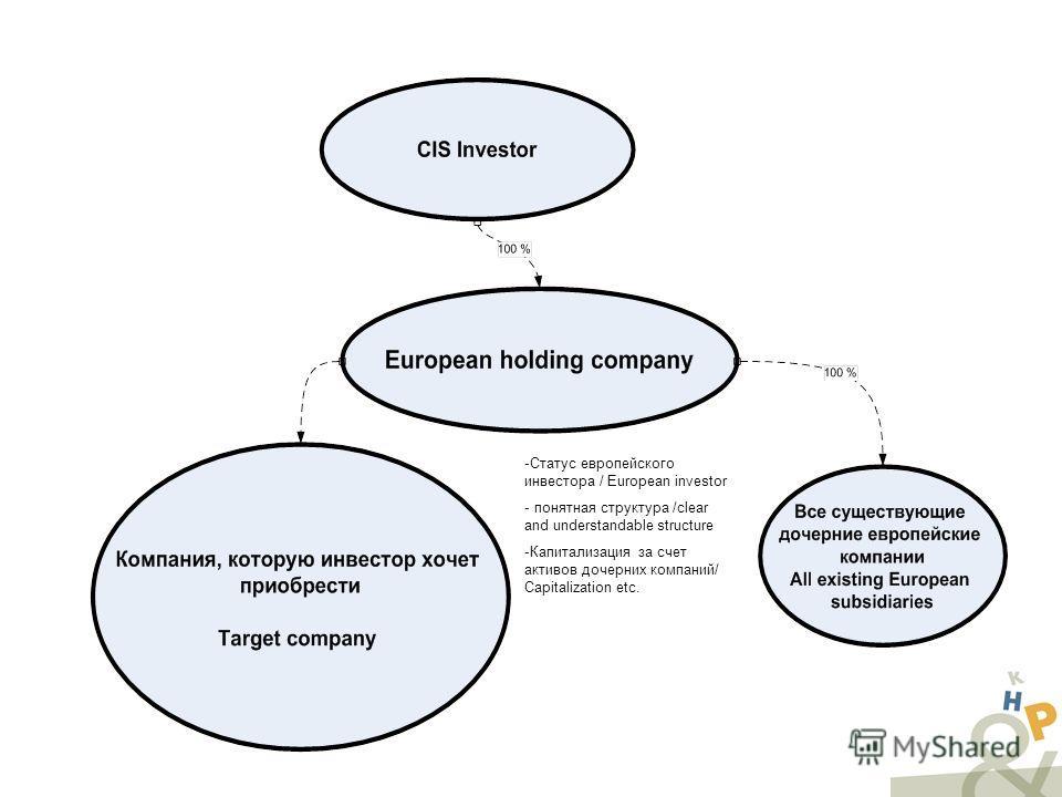 4 -Статус европейского инвестора / European investor - понятная структура /clear and understandable structure -Капитализация за счет активов дочерних компаний/ Capitalization etc.