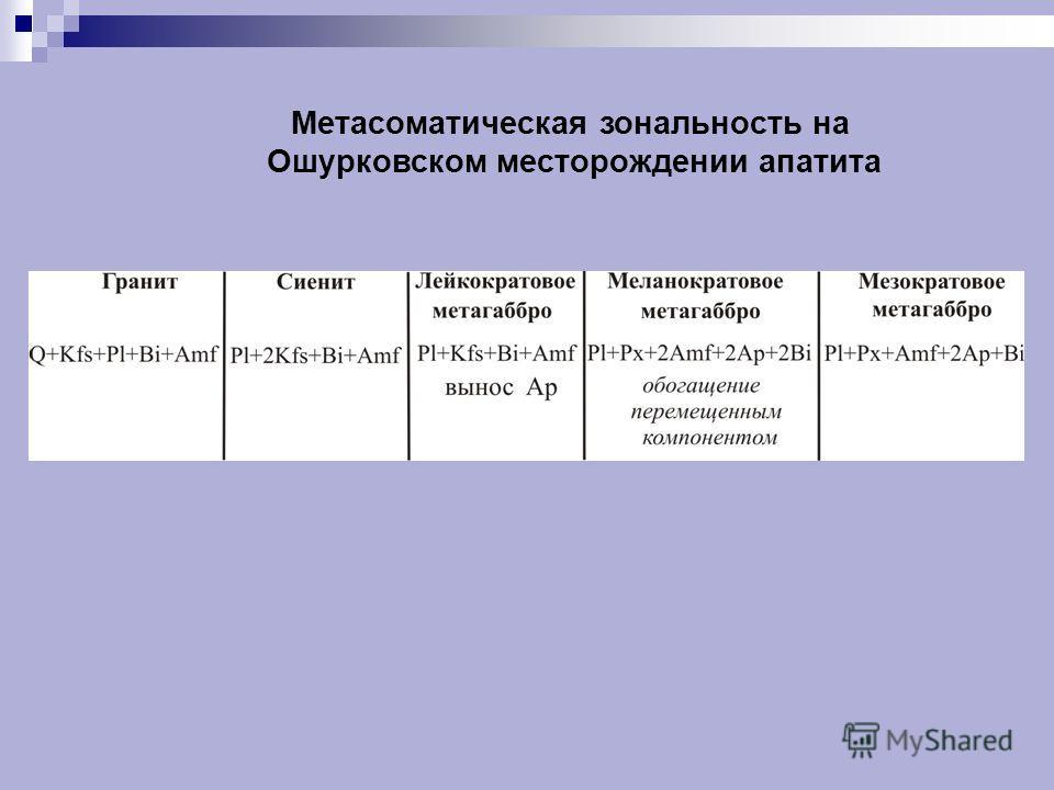 Метасоматическая зональность на Ошурковском месторождении апатита