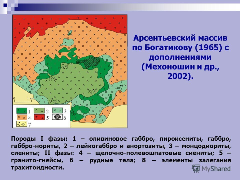 Арсентьевский массив по Богатикову (1965) с дополнениями (Мехоношин и др., 2002). Породы I фазы: 1 – оливиновое габбро, пироксениты, габбро, габбро-нориты, 2 – лейкогаббро и анортозиты, 3 – монцодиориты, сиениты; II фазы: 4 – щелочно-полевошпатовые с