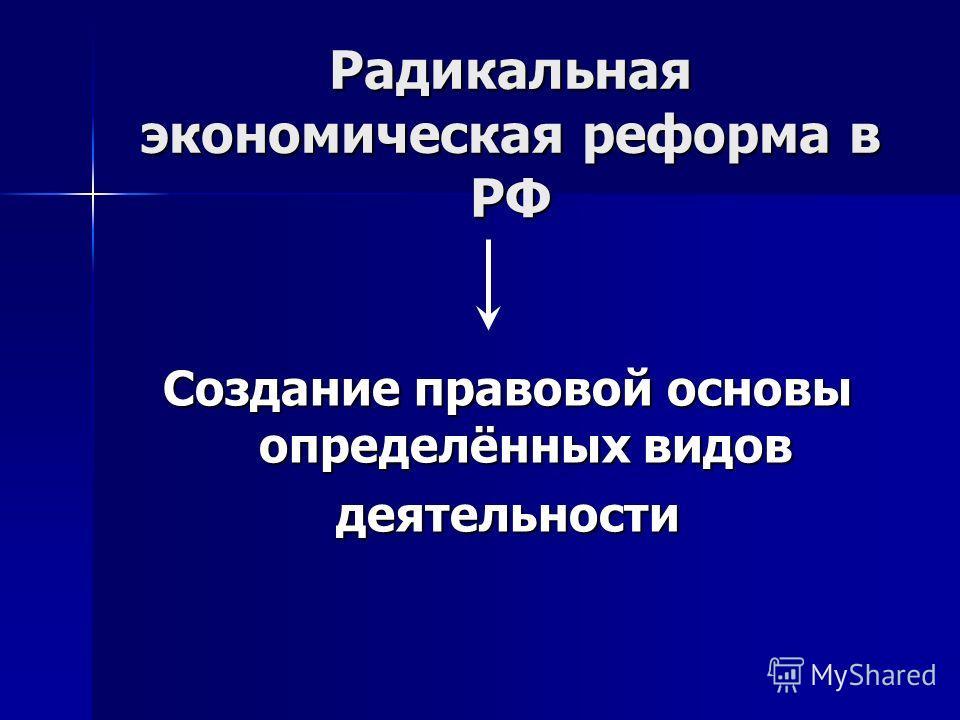 Радикальная экономическая реформа в РФ Создание правовой основы определённых видов деятельности