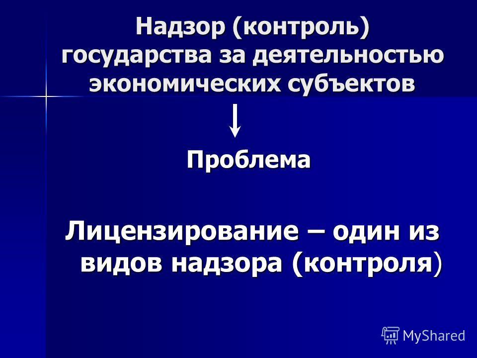 Надзор (контроль) государства за деятельностью экономических субъектов Проблема Проблема Лицензирование – один из видов надзора (контроля)