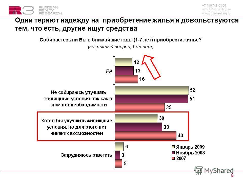 +7 495 748 08 05 info@r3consulting.ru www.r3consulting.ru 8 Одни теряют надежду на приобретение жилья и довольствуются тем, что есть, другие ищут средства Собираетесь ли Вы в ближайшие годы (1-7 лет) приобрести жилье? (закрытый вопрос, 1 ответ)