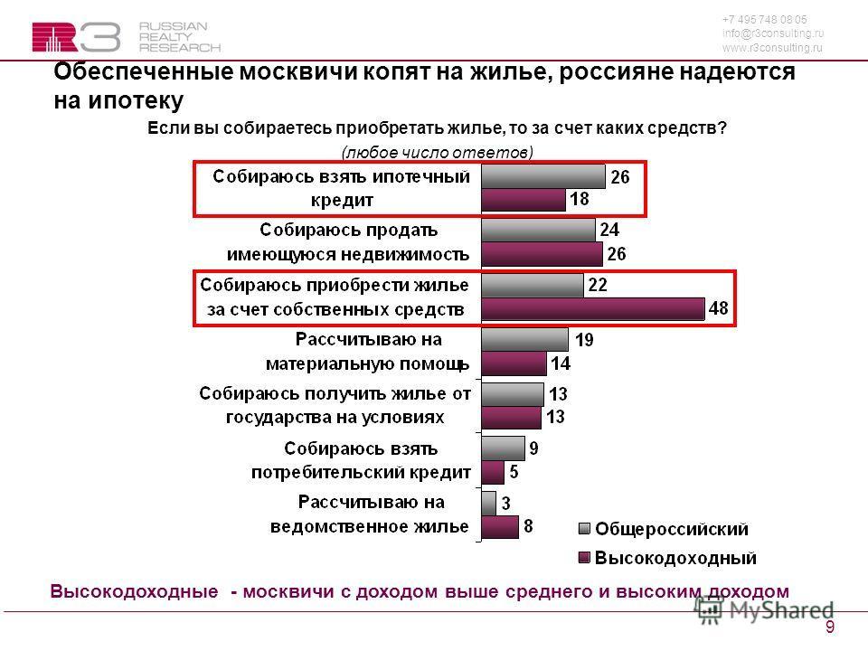 +7 495 748 08 05 info@r3consulting.ru www.r3consulting.ru 9 Обеспеченные москвичи копят на жилье, россияне надеются на ипотеку Если вы собираетесь приобретать жилье, то за счет каких средств? (любое число ответов) Высокодоходные - москвичи с доходом