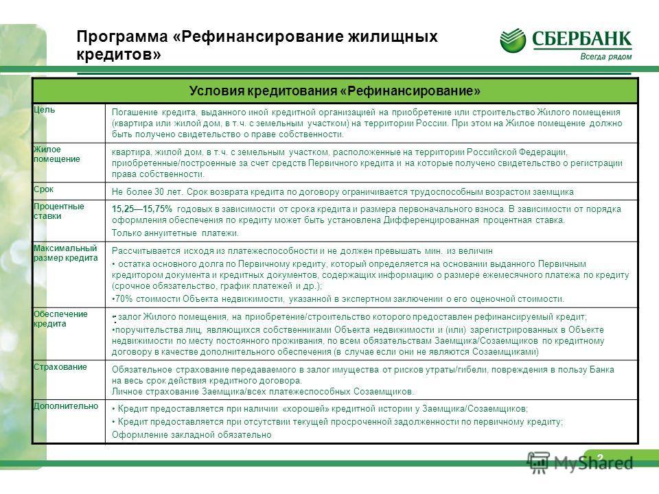 1 Программа «Ипотечный стандарт» : Условия кредитования «Ипотечный стандарт» Цель Приобретение и строительство Жилых помещений Жилое помещение квартира, жилой дом (завершенный строительством), расположенные на территории РФ и пригодные для постоянног