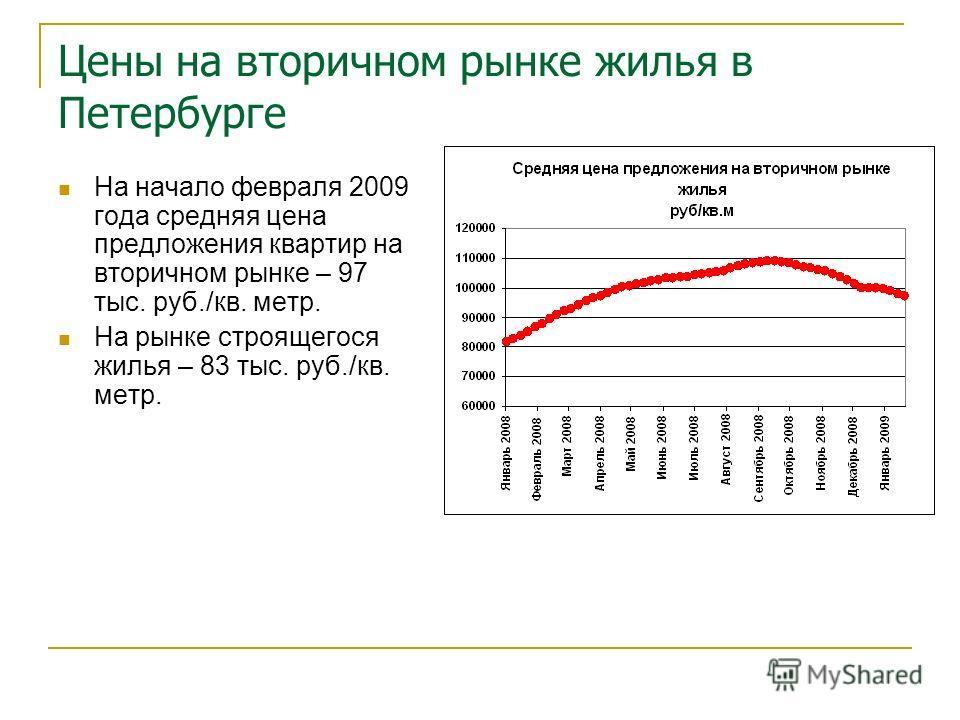 Цены на вторичном рынке жилья в Петербурге На начало февраля 2009 года средняя цена предложения квартир на вторичном рынке – 97 тыс. руб./кв. метр. На рынке строящегося жилья – 83 тыс. руб./кв. метр.