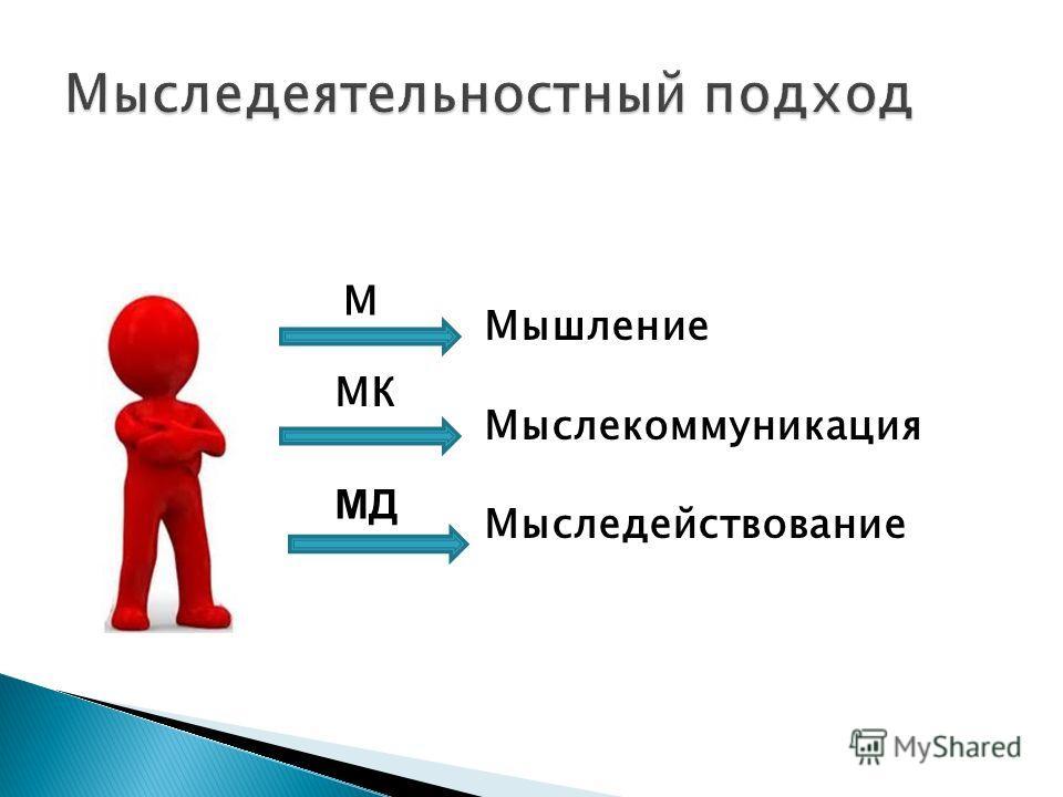 Мышление Мыслекоммуникация Мыследействование М МК МД