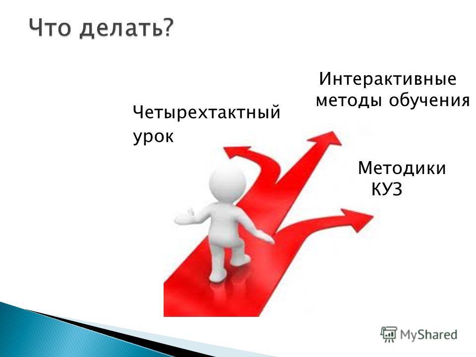 Четырехтактный урок Интерактивные методы обучения Методики КУЗ