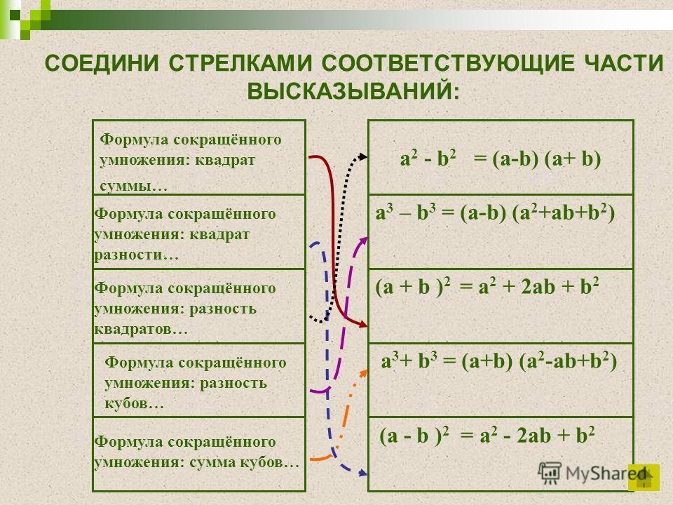 ВЫЧИСЛИ: ·3 1.1. (а+b) 2 -6аb a 2 +2ab+b 2 3а 2 +6аb+3b 2 3а 2 +3b 2
