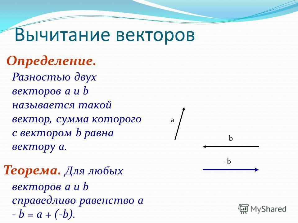 Вычитание векторов Определение. Разностью двух векторов а и b называется такой вектор, сумма которого с вектором b равна вектору а. Теорема. Для любых векторов а и b справедливо равенство а - b = а + (-b). a b -b