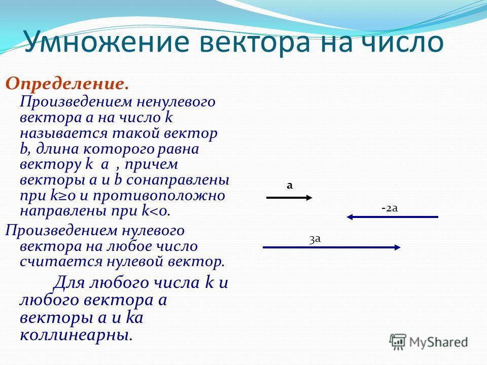 Умножение вектора на число Определение. Произведением ненулевого вектора а на число k называется такой вектор b, длина которого равна вектору k а, причем векторы а и b сонаправлены при k0 и противоположно направлены при k