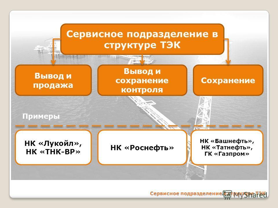 Сервисное подразделение в структуре ТЭК Вывод и продажа Вывод и сохранение контроля Сохранение НК «Лукойл», НК «ТНК-ВР» НК «Башнефть», НК «Татнефть», ГК «Газпром» НК «Роснефть» Примеры Сервисное подразделение в структуре ТЭК