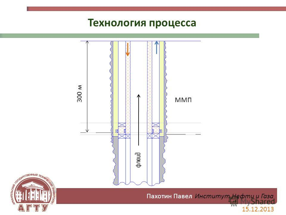 Технология процесса 300 м ММП Пахотин Павел Институт Нефти и Газа 15.12.2013