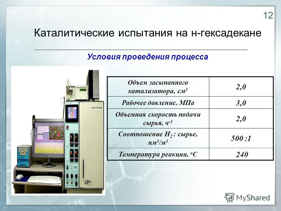 Каталитические испытания на н-гексадекане Объем засыпанного катализатора, см 3 2,0 Рабочее давление, МПа 3,0 Объемная скорость подачи сырья, ч -1 2,0 Соотношение Н 2 : сырье, нм 3 /м 3 500 :1 Температура реакции, о С 240 Условия проведения процесса 1