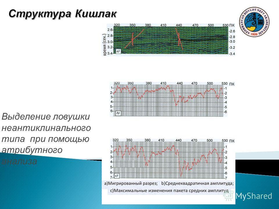 Выделение ловушки неантиклинального типа при помощью атрибутного анализа