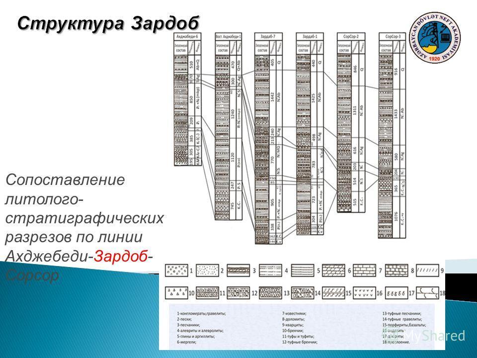 Сопоставление литолого- стратиграфических разрезов по линии Ахджебеди-Зардоб- Сорсор