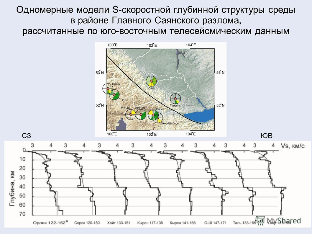 Одномерные модели S-скоростной глубинной структуры среды в районе Главного Саянского разлома, рассчитанные по юго-восточным телесейсмическим данным СЗЮВ