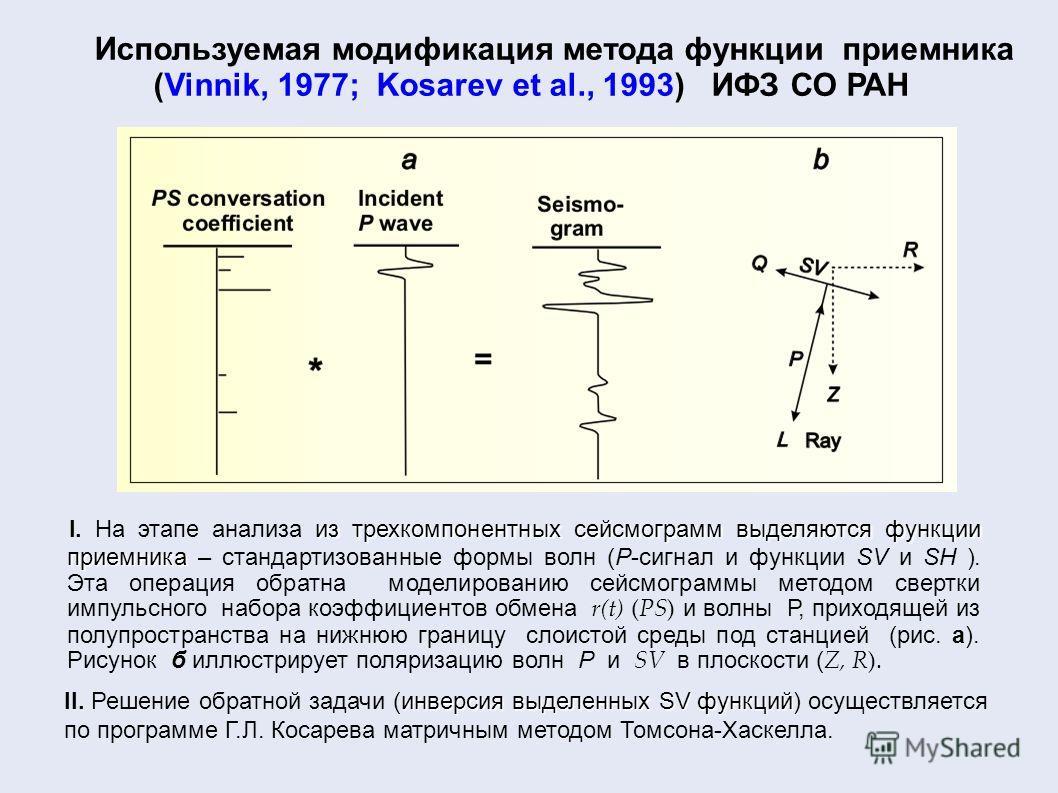 Используемая модификация метода функции приемника (Vinnik, 1977; Kosarev et al., 1993) ИФЗ СО РАН из трехкомпонентных сейсмограмм выделяются функции приемника I. На этапе анализа из трехкомпонентных сейсмограмм выделяются функции приемника – стандарт