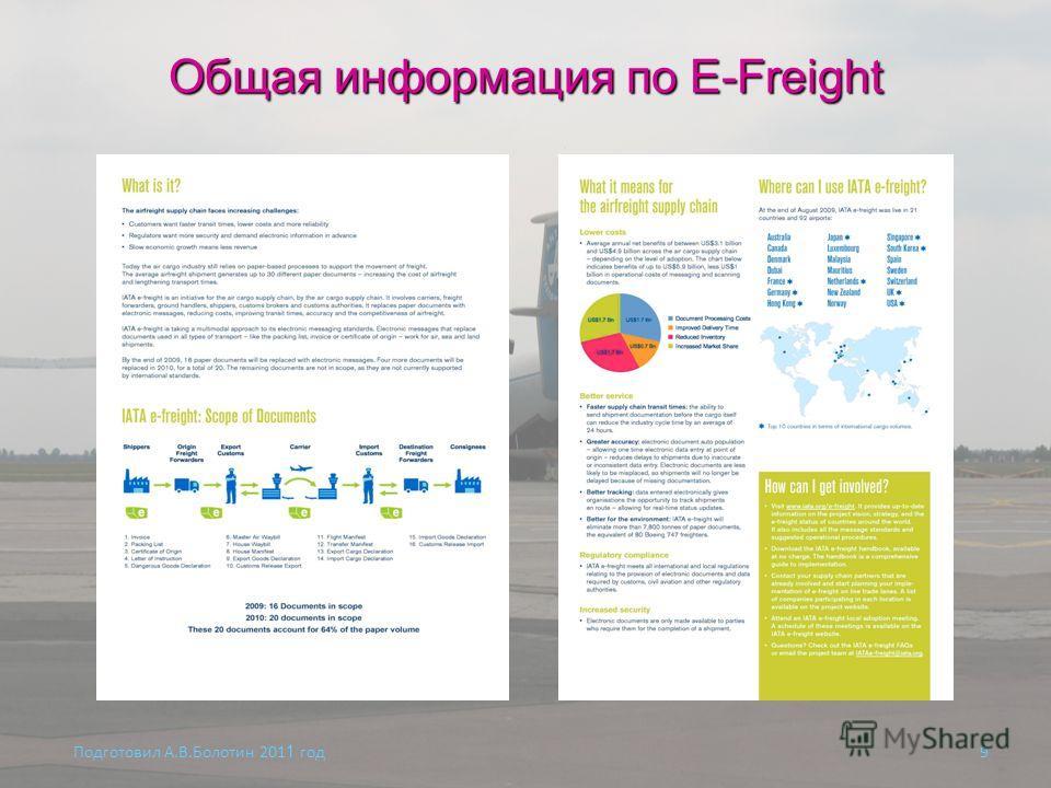 Общая информация по E-Freight Подготовил А.В.Болотин 201 1 год 9