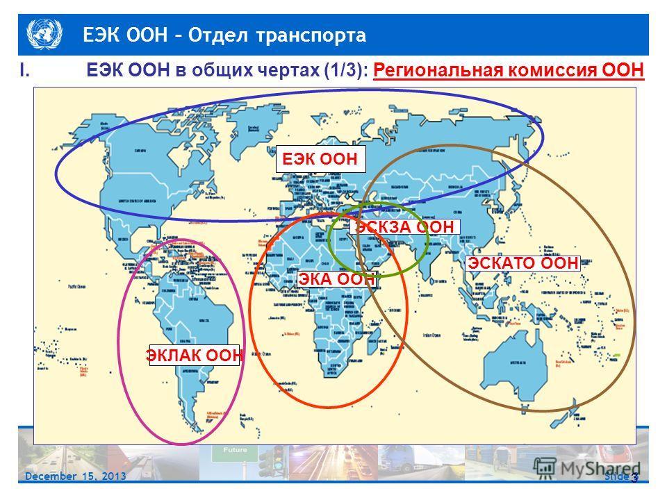 ЕЭК ООН – Отдел транспорта Slide 3December 15, 2013 ESCWA 3 ЕЭК ООН ЭКЛАК ООН ЭКА ООН ЭСКАТО ООН ЭСКЗА ООН I.ЕЭК ООН в общих чертах (1/3): Региональная комиссия ООН