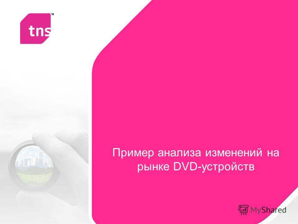 Пример анализа изменений на рынке DVD-устройств