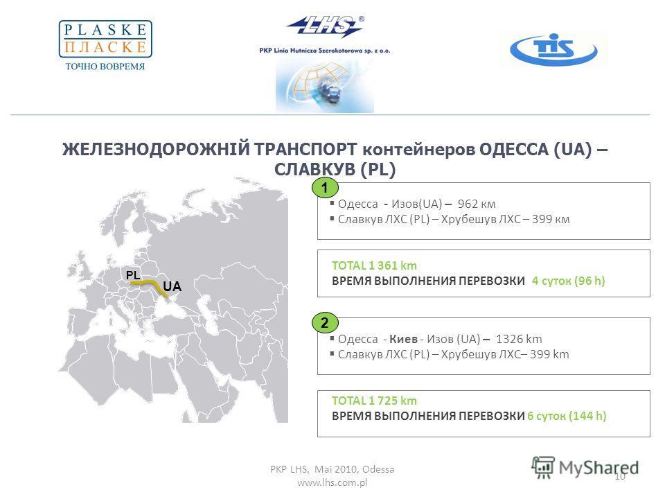 PKP LHS, Mai 2010, Odessa www.lhs.com.pl ЖЕЛЕЗНОДОРОЖНІЙ ТРАНСПОРТ контейнеров ОДЕССА (UA) – СЛАВКУВ (PL) Одесса - Изов(UA) – 962 км Славкув ЛХС (PL) – Хрубешув ЛХС – 399 км TOTAL 1 361 km ВРЕМЯ ВЫПОЛНЕНИЯ ПЕРЕВОЗКИ 4 суток (96 h) PL UA 10 1 2 Одесса