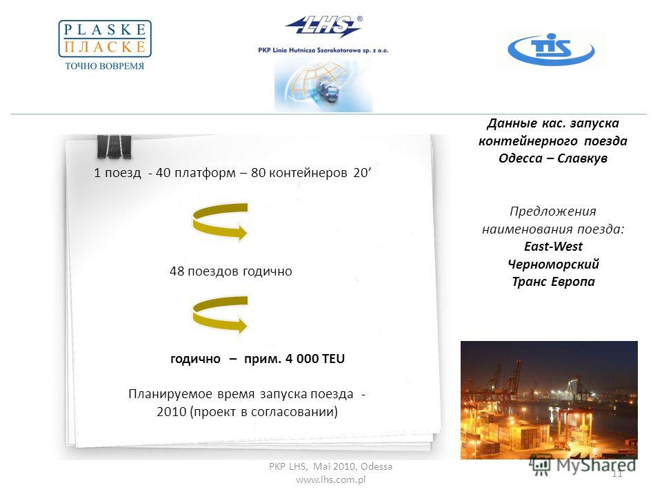PKP LHS, Mai 2010, Odessa www.lhs.com.pl 11 Данные кас. запуска контейнерного поезда Одесса – Славкув Предложения наименования поезда: East-West Черноморский Транс Европа 1 поезд - 40 платформ – 80 контейнеров 20 48 поездов годично годично – прим. 4