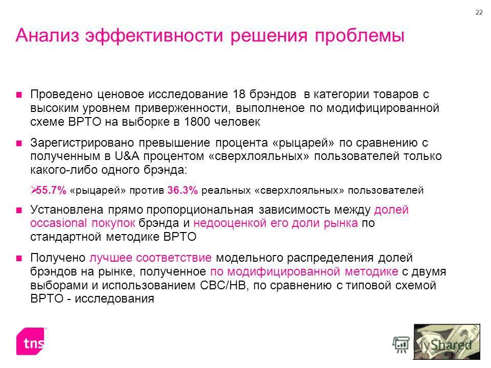 22 Анализ эффективности решения проблемы Проведено ценовое исследование 18 брэндов в категории товаров с высоким уровнем приверженности, выполненое по модифицированной схеме BPTO на выборке в 1800 человек Зарегистрировано превышение процента «рыцарей