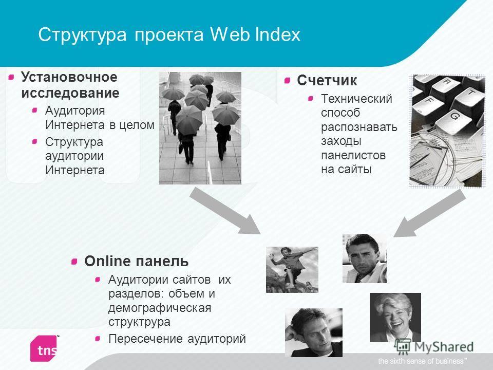 Структура проекта Web Index Установочное исследование Аудитория Интернета в целом Структура аудитории Интернета Online панель Аудитории сайтов их разделов: объем и демографическая структрура Пересечение аудиторий Счетчик Технический способ распознава