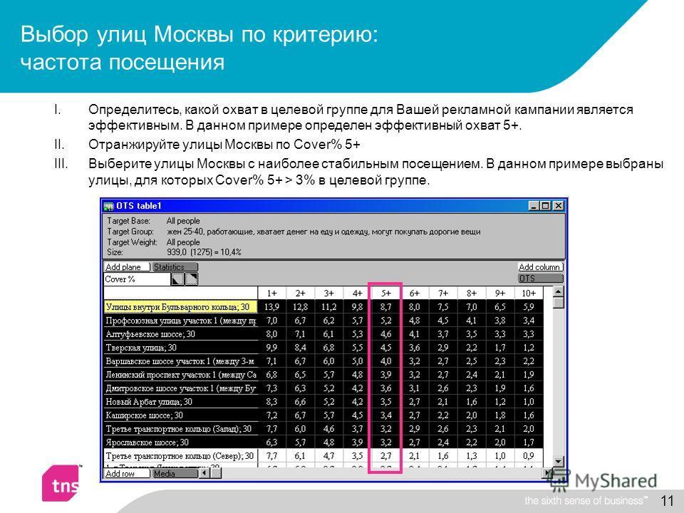 11 Выбор улиц Москвы по критерию: частота посещения I.Определитесь, какой охват в целевой группе для Вашей рекламной кампании является эффективным. В данном примере определен эффективный охват 5+. II.Отранжируйте улицы Москвы по Cover% 5+ III.Выберит